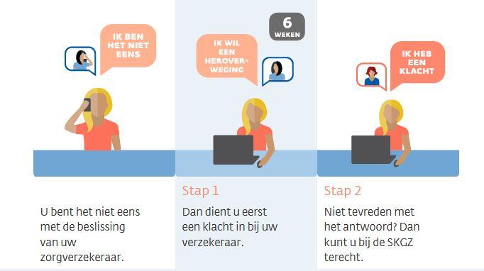 SKGZ Stichting Klachten en Geschillen Zorgverzekeringen